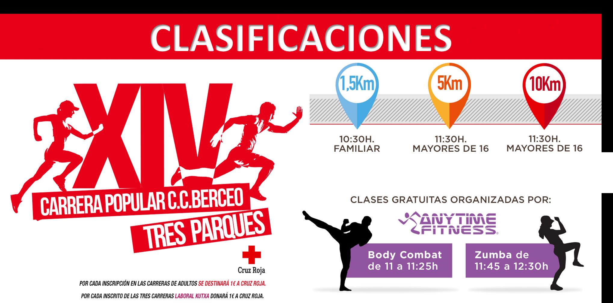 clasificaciones-xiv-carrera-popular-c-c-berceo-tres-parques